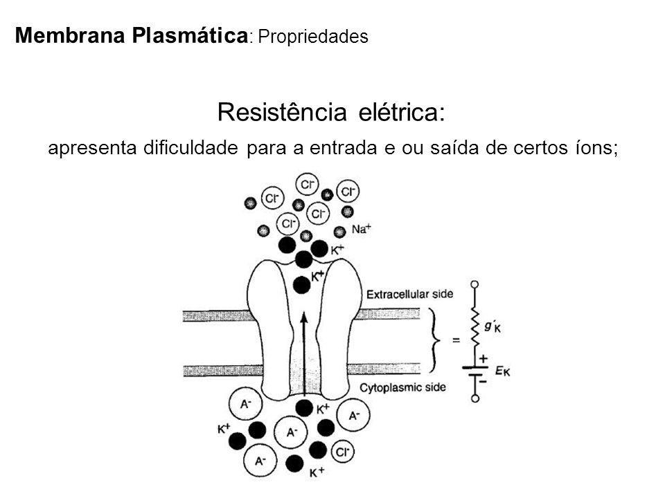 Resistência elétrica: apresenta dificuldade para a entrada e ou saída de certos íons;