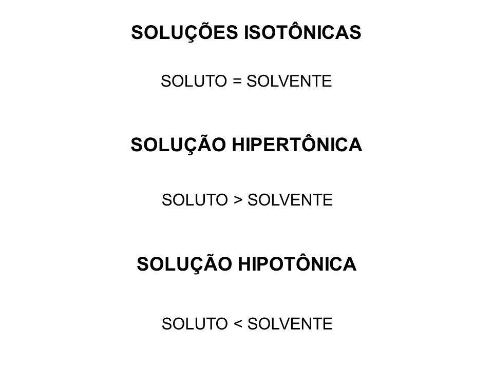 SOLUÇÕES ISOTÔNICAS SOLUÇÃO HIPERTÔNICA SOLUÇÃO HIPOTÔNICA SOLUTO = SOLVENTE SOLUTO > SOLVENTE SOLUTO < SOLVENTE