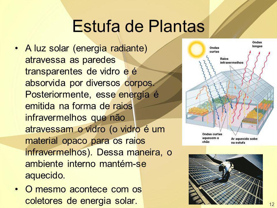 12 Estufa de Plantas A luz solar (energia radiante) atravessa as paredes transparentes de vidro e é absorvida por diversos corpos. Posteriormente, ess