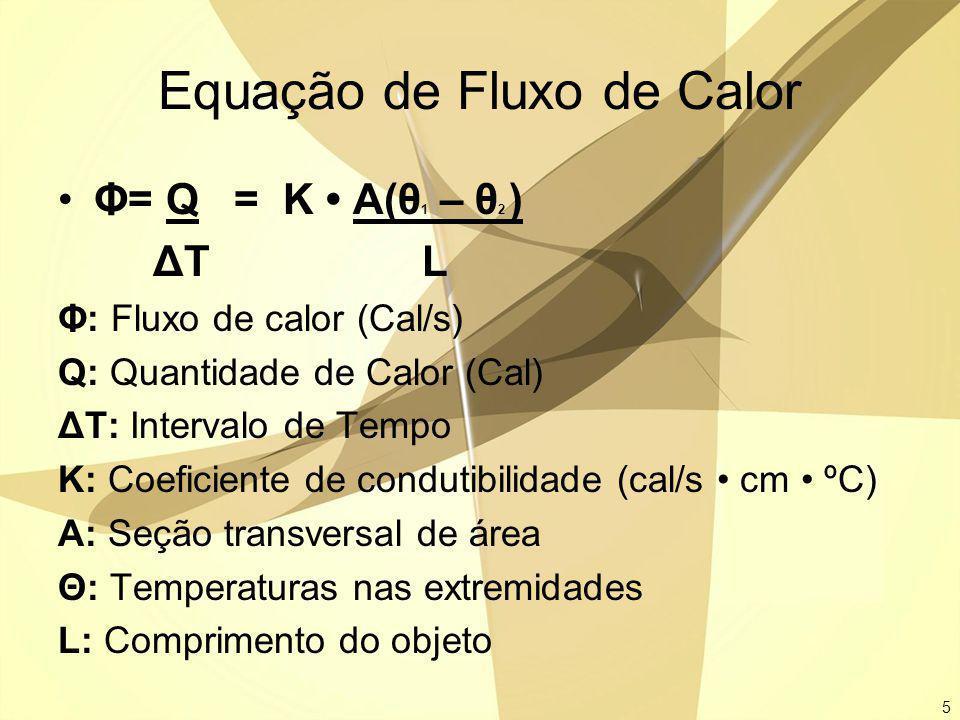 5 Equação de Fluxo de Calor Φ= Q = K A(θ 1 – θ 2 ) ΔT L Φ: Fluxo de calor (Cal/s) Q: Quantidade de Calor (Cal) ΔT: Intervalo de Tempo K: Coeficiente d
