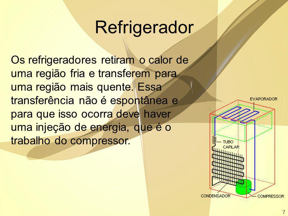 7 Refrigerador Os refrigeradores retiram o calor de uma região fria e transferem para uma região mais quente. Essa transferência não é espontânea e pa