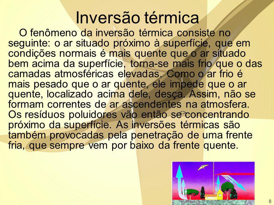 8 Inversão térmica O fenômeno da inversão térmica consiste no seguinte: o ar situado próximo à superfície, que em condições normais é mais quente que