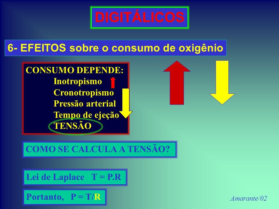 DIGITÁLICOS 6- EFEITOS sobre o consumo de oxigênio CONSUMO DEPENDE: Inotropismo Cronotropismo Pressão arterial Tempo de ejeção TENSÃO COMO SE CALCULA A TENSÃO.