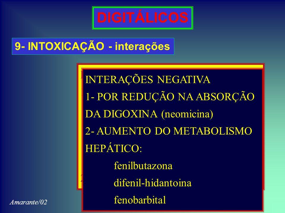 INTERAÇÕES POSITIVAS 1- POR ESPOLIAÇÃO DE POTÁSSIO diuréticos laxantes insulina salicilatos 2- INGESTA DE CÁLCIO DIGITÁLICOS 9- INTOXICAÇÃO - interações INTERAÇÕES NEGATIVA 1- POR REDUÇÃO NA ABSORÇÃO DA DIGOXINA (neomicina) 2- AUMENTO DO METABOLISMO HEPÁTICO: fenilbutazona difenil-hidantoina fenobarbital Amarante/02
