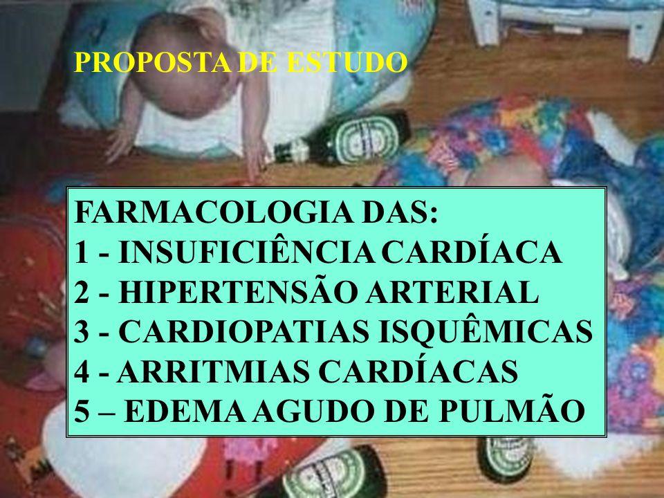 PROPOSTA DE ESTUDO FARMACOLOGIA DAS: 1 - INSUFICIÊNCIA CARDÍACA 2 - HIPERTENSÃO ARTERIAL 3 - CARDIOPATIAS ISQUÊMICAS 4 - ARRITMIAS CARDÍACAS 5 – EDEMA AGUDO DE PULMÃO