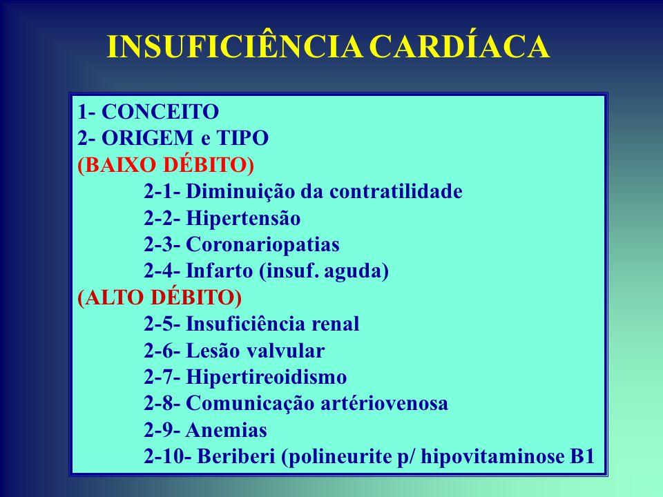 INSUFICIÊNCIA CARDÍACA 4- QUADRO CLÍNICO 4-1- Hipertensão venosa 4-2- Hepatomegalia 4-3- Edema 4-4- Redução da diurese 4-5- Congestão pulmonar 4-6- Cardiomegalia 4-7- Taquicardia 5- COMPENSAÇÕES 5-1- Imediatas 5-1-1- Lei de Starling 5-1-2- Simpático 5-2- Mediatas 5-2-1-Ativação do sistema RAAL 5-2-2-Hipertrofia miocárdica 3- TIPO 3-1- DIREITA 3-2- ESQUERDA 3-3- CONGESTIVA