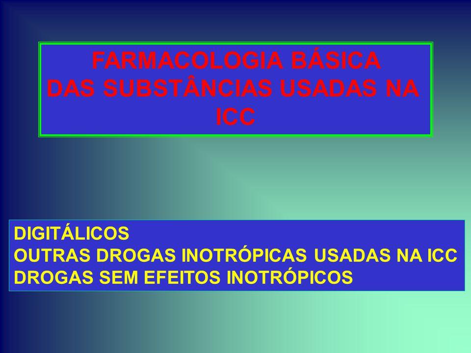 FARMACOLOGIA BÁSICA DAS SUBSTÂNCIAS USADAS NA ICC DIGITÁLICOS OUTRAS DROGAS INOTRÓPICAS USADAS NA ICC DROGAS SEM EFEITOS INOTRÓPICOS