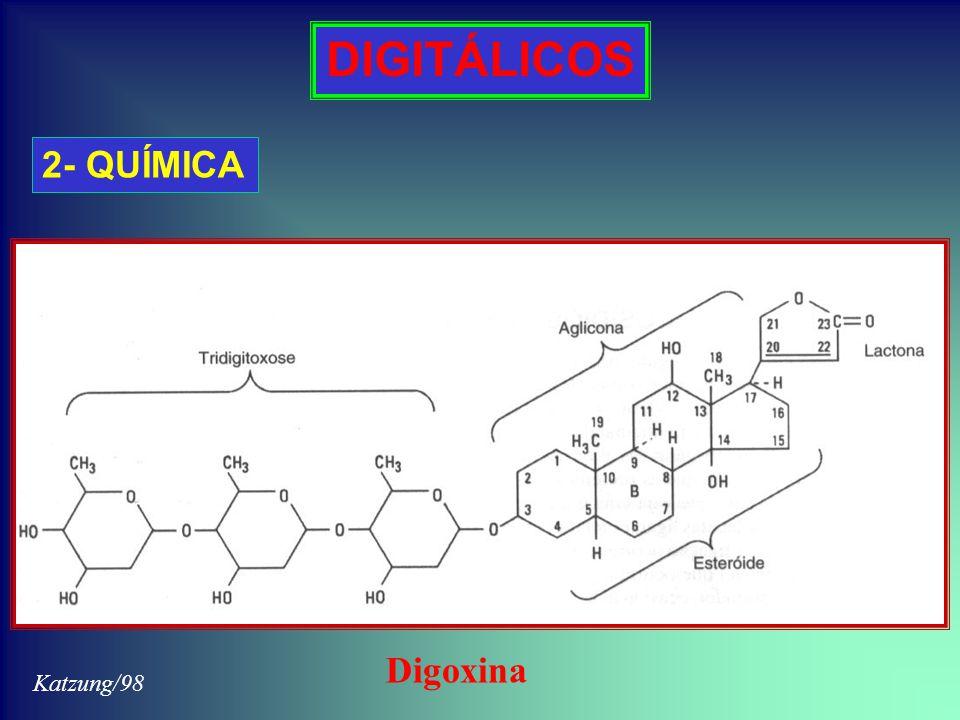 DIGITÁLICOS 2- QUÍMICA Katzung/98 Digoxina