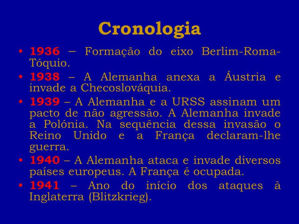 Cronologia 1936 – Formação do eixo Berlim-Roma- Tóquio. 1938 – A Alemanha anexa a Áustria e invade a Checoslováquia. 1939 – A Alemanha e a URSS assina