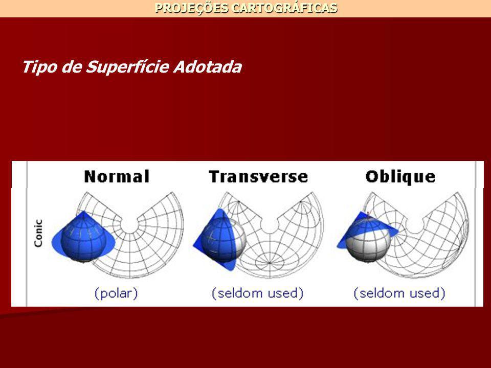 PROJEÇÕES CARTOGRÁFICAS Tipo de Superfície Adotada