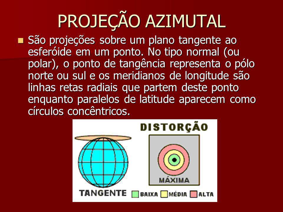 PROJEÇÃO AZIMUTAL São projeções sobre um plano tangente ao esferóide em um ponto. No tipo normal (ou polar), o ponto de tangência representa o pólo no