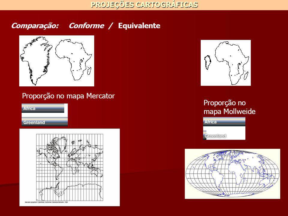 PROJEÇÕES CARTOGRÁFICAS Comparação:Conforme / Equivalente Proporção no mapa Mercator Proporção no mapa Mollweide
