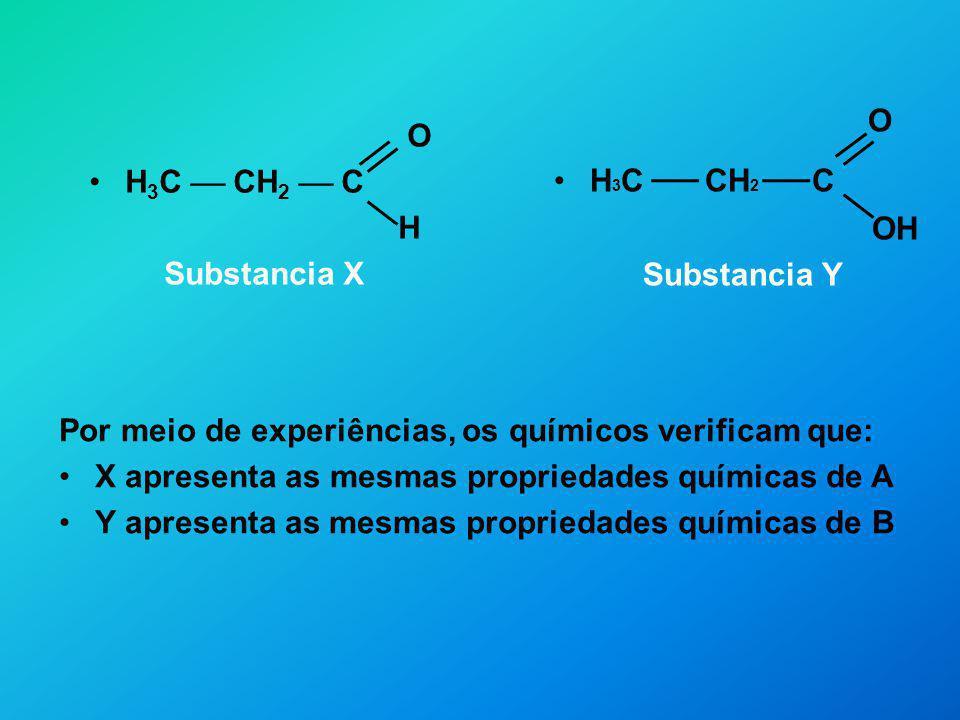 O H 3 C CH 2 C H Substancia X Por meio de experiências, os químicos verificam que: X apresenta as mesmas propriedades químicas de A Y apresenta as mes