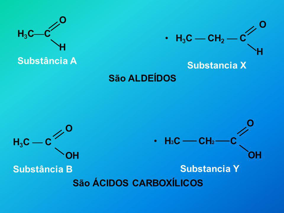 O H 3 C C H Substância A São ALDEÍDOS O H 3 C CH 2 C H Substancia X O H 3 C C OH Substância B São ÁCIDOS CARBOXÍLICOS O H 3 C CH 2 C OH Substancia Y