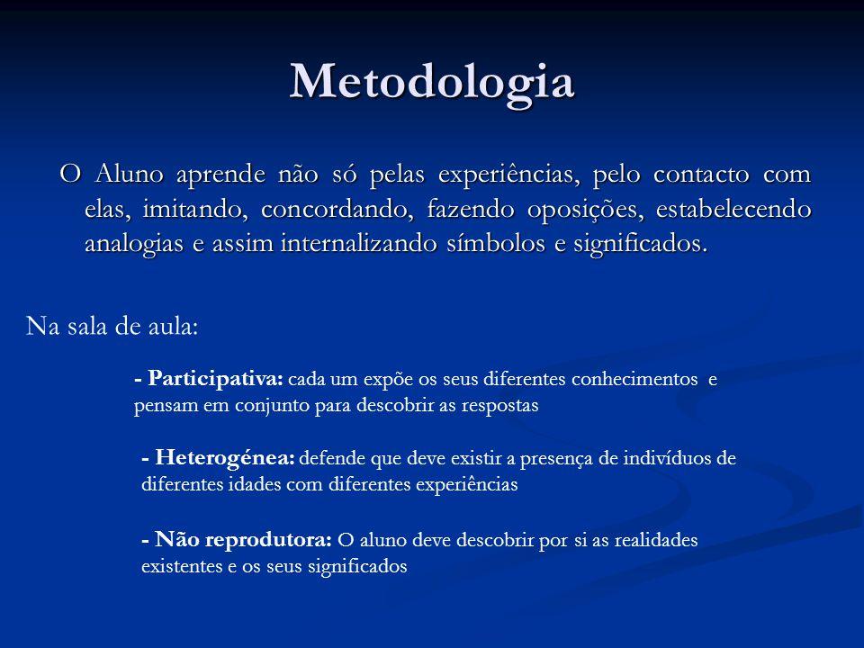 Metodologia O Aluno aprende não só pelas experiências, pelo contacto com elas, imitando, concordando, fazendo oposições, estabelecendo analogias e assim internalizando símbolos e significados.