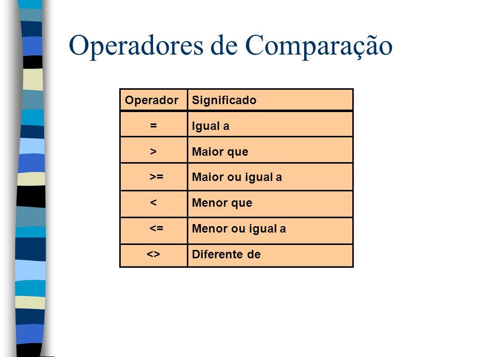 Operadores de Comparação Operador = > >= < <= <> Significado Igual a Maior que Maior ou igual a Menor que Menor ou igual a Diferente de