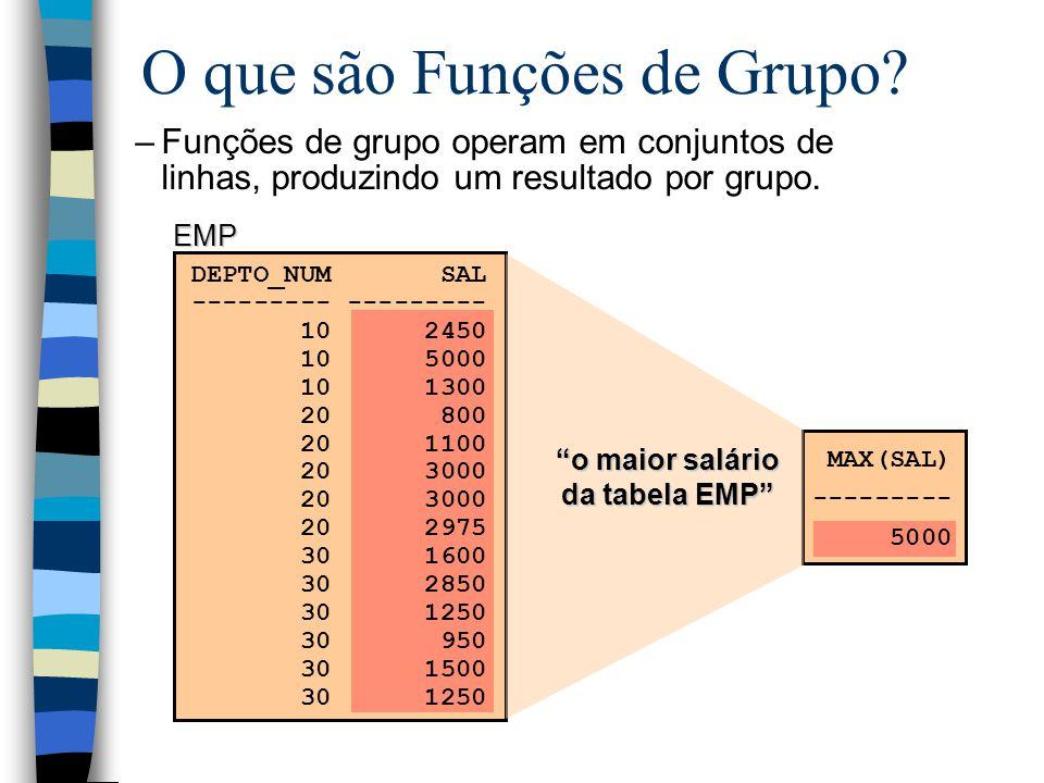 O que são Funções de Grupo? –Funções de grupo operam em conjuntos de linhas, produzindo um resultado por grupo. EMP o maior salário da tabela EMP DEPT