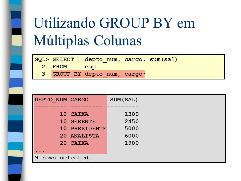 SQL> SELECT depto_num, cargo, sum(sal) 2 FROM emp 3 GROUP BY depto_num, cargo; Utilizando GROUP BY em Múltiplas Colunas DEPTO_NUM CARGO SUM(SAL) -----