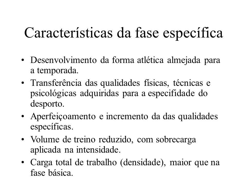 Características da fase específica Desenvolvimento da forma atlética almejada para a temporada.