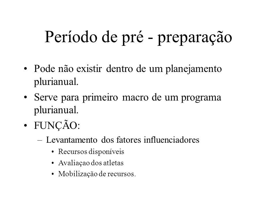 Período de pré - preparação Pode não existir dentro de um planejamento plurianual.