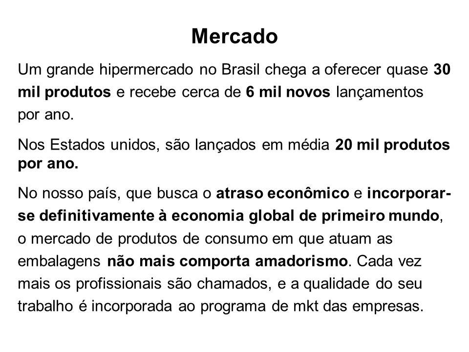 Mercado Um grande hipermercado no Brasil chega a oferecer quase 30 mil produtos e recebe cerca de 6 mil novos lançamentos por ano. Nos Estados unidos,