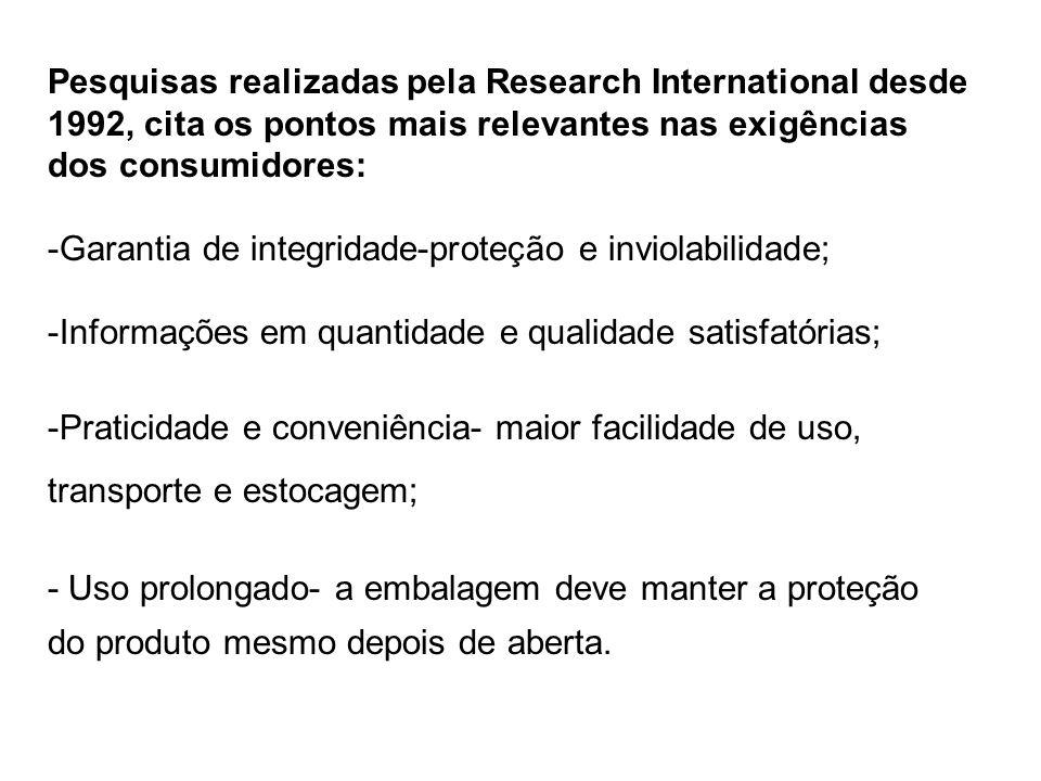 Pesquisas realizadas pela Research International desde 1992, cita os pontos mais relevantes nas exigências dos consumidores: -Garantia de integridade-