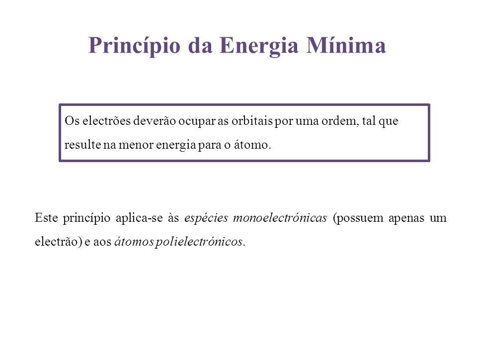 Princípio da Energia Mínima Os electrões deverão ocupar as orbitais por uma ordem, tal que resulte na menor energia para o átomo. Este princípio aplic