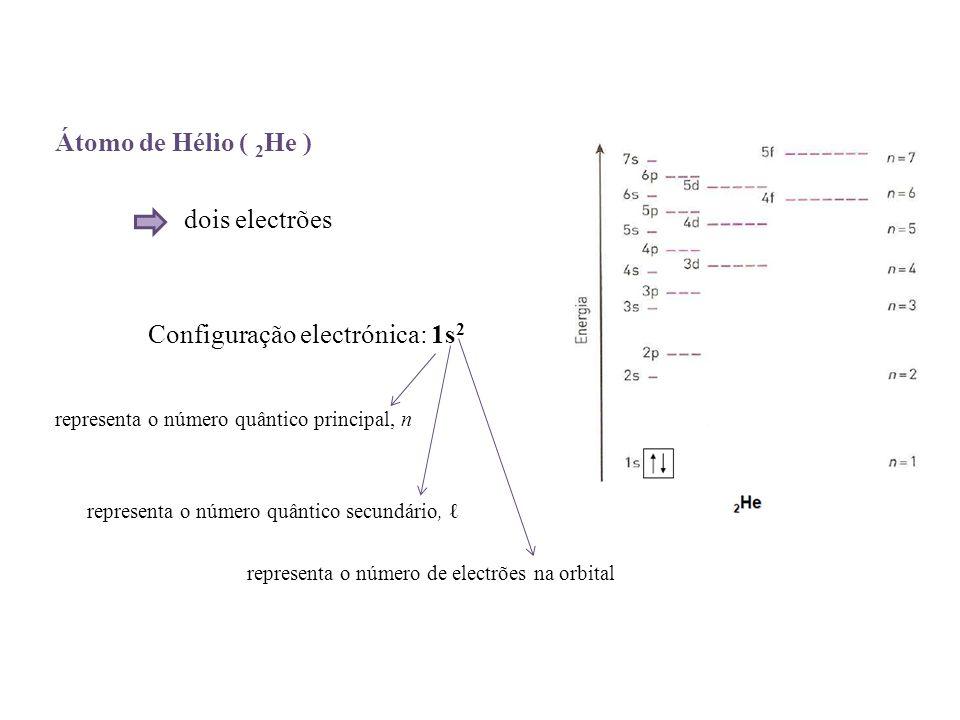 Átomo de Hélio ( 2 He ) dois electrões Configuração electrónica: 1s 2 representa o número quântico principal, n representa o número quântico secundári