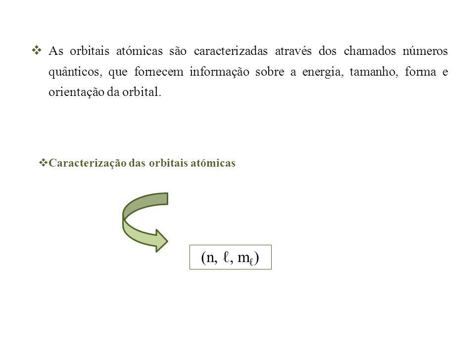 As orbitais atómicas são caracterizadas através dos chamados números quânticos, que fornecem informação sobre a energia, tamanho, forma e orientação d