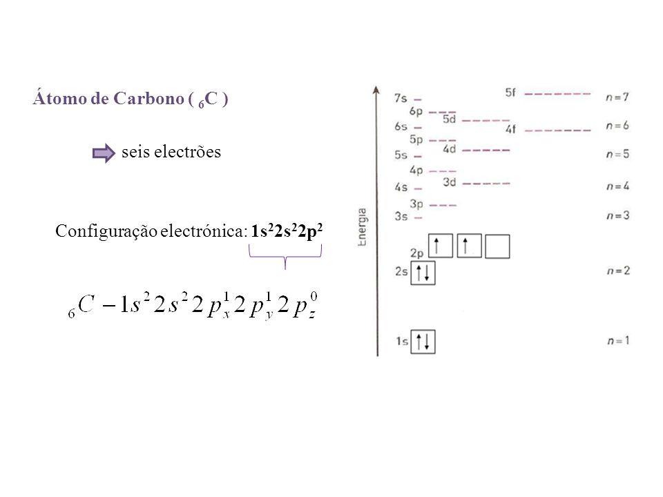 Átomo de Carbono ( 6 C ) seis electrões Configuração electrónica: 1s 2 2s 2 2p 2