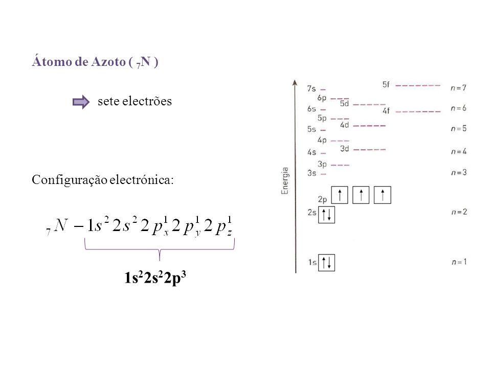 Átomo de Azoto ( 7 N ) sete electrões Configuração electrónica: 1s 2 2s 2 2p 3