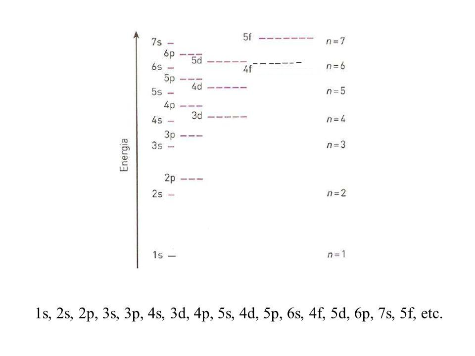 1s, 2s, 2p, 3s, 3p, 4s, 3d, 4p, 5s, 4d, 5p, 6s, 4f, 5d, 6p, 7s, 5f, etc.