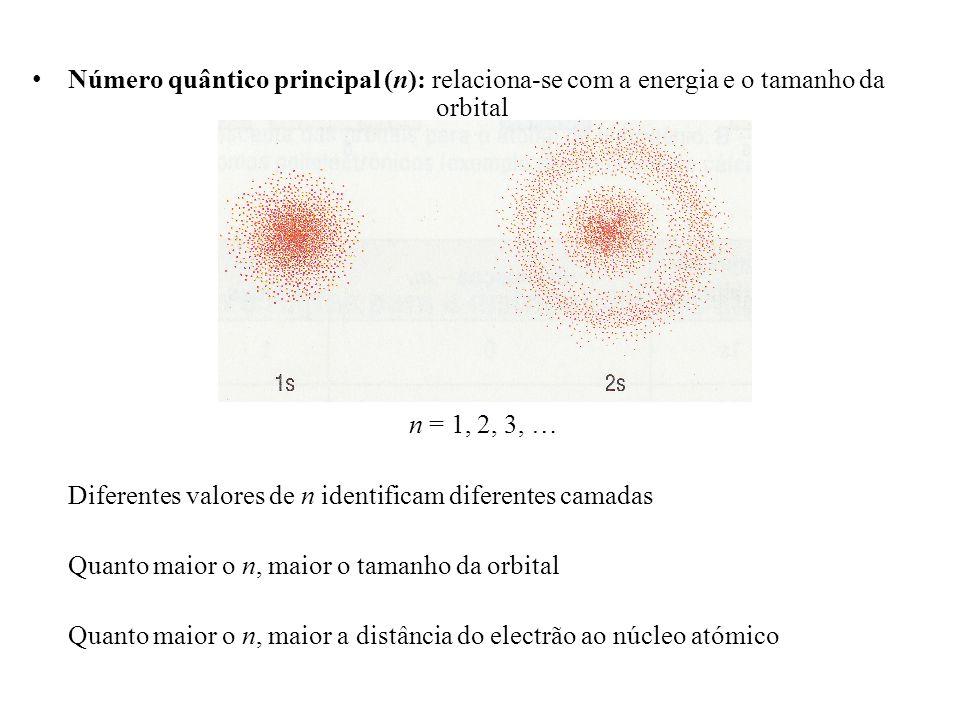 Número quântico principal (n): relaciona-se com a energia e o tamanho da orbital n = 1, 2, 3, … Diferentes valores de n identificam diferentes camadas