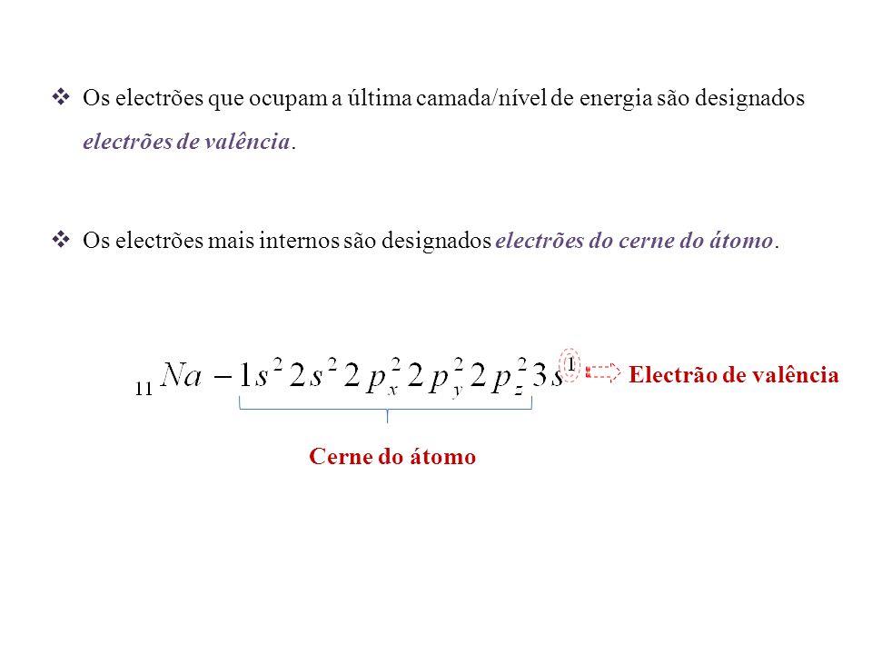 Os electrões que ocupam a última camada/nível de energia são designados electrões de valência. Os electrões mais internos são designados electrões do