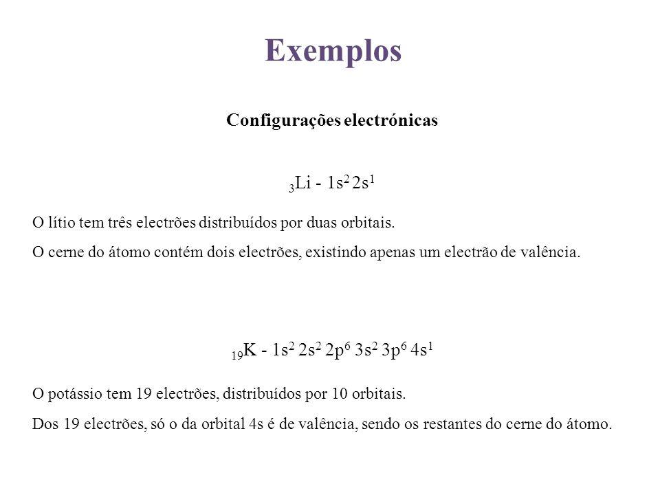 Exemplos Configurações electrónicas 3 Li - 1s 2 2s 1 O lítio tem três electrões distribuídos por duas orbitais. O cerne do átomo contém dois electrões