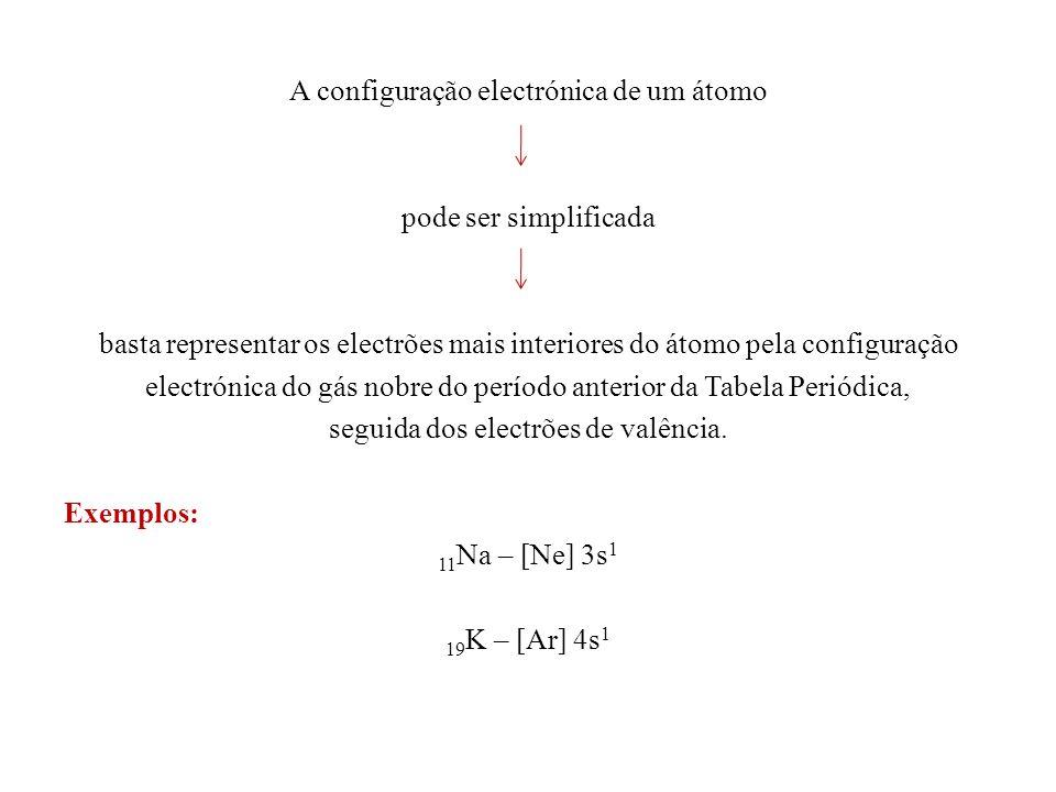 A configuração electrónica de um átomo pode ser simplificada basta representar os electrões mais interiores do átomo pela configuração electrónica do