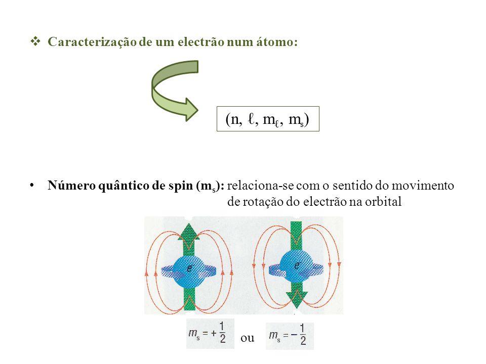 Exemplo: n = 2 = 0 m = 0m s = ou m s = (2, 0, 0, )ou (2, 0, 0, ) Os valores de m s não têm qualquer efeito na energia, tamanho, forma ou orientação de uma orbital mas desempenham um papel fundamental na determinação do arranjo dos electrões numa orbital