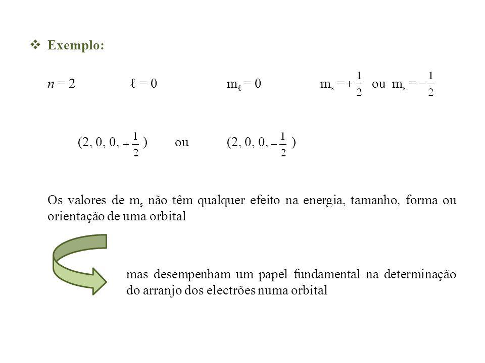 Exemplo: n = 2 = 0 m = 0m s = ou m s = (2, 0, 0, )ou (2, 0, 0, ) Os valores de m s não têm qualquer efeito na energia, tamanho, forma ou orientação de