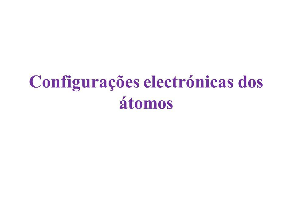 Configuração electrónica de um átomo Representação esquemática da distribuição dos electrões de um átomo de um determinado elemento forma como os electrões estão distribuídos pelas várias orbitais atómicas