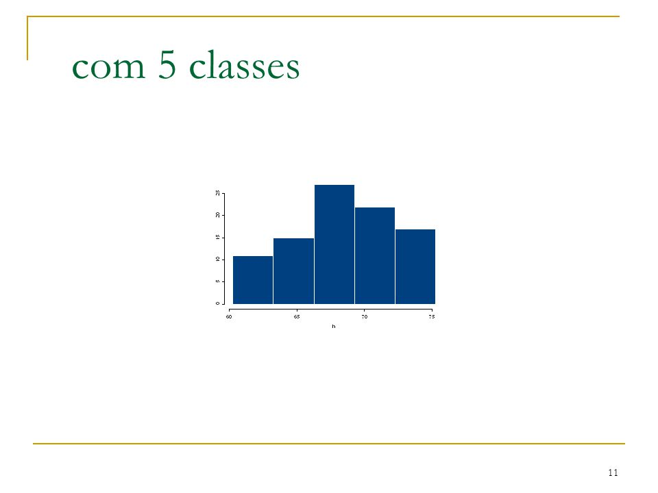 11 com 5 classes