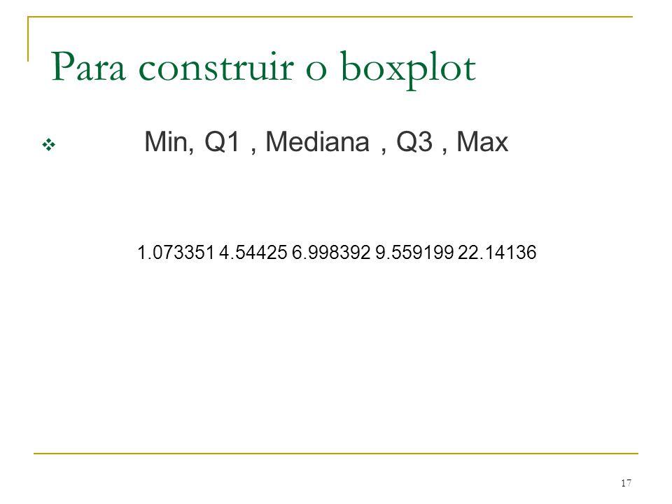 17 Para construir o boxplot Min, Q1, Mediana, Q3, Max 1.073351 4.54425 6.998392 9.559199 22.14136