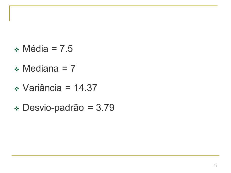 21 Média = 7.5 Mediana = 7 Variância = 14.37 Desvio-padrão = 3.79
