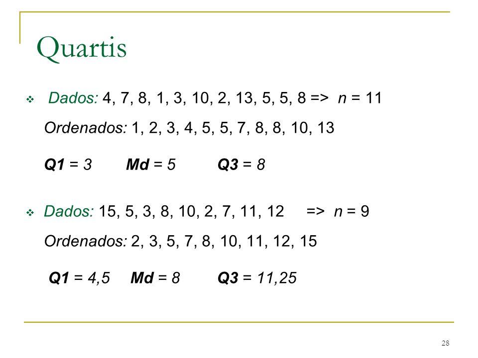 28 Quartis Dados: 4, 7, 8, 1, 3, 10, 2, 13, 5, 5, 8 => n = 11 Ordenados: 1, 2, 3, 4, 5, 5, 7, 8, 8, 10, 13 Q1 = 3 Md = 5 Q3 = 8 Dados: 15, 5, 3, 8, 10