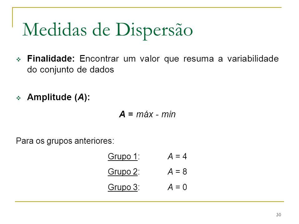 30 Medidas de Dispersão Finalidade: Encontrar um valor que resuma a variabilidade do conjunto de dados Amplitude (A): A = máx - min Para os grupos ant