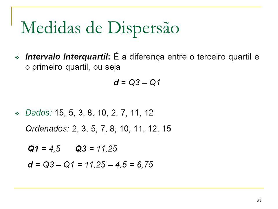 31 Medidas de Dispersão Intervalo Interquartil: É a diferença entre o terceiro quartil e o primeiro quartil, ou seja d = Q3 – Q1 Dados: 15, 5, 3, 8, 1