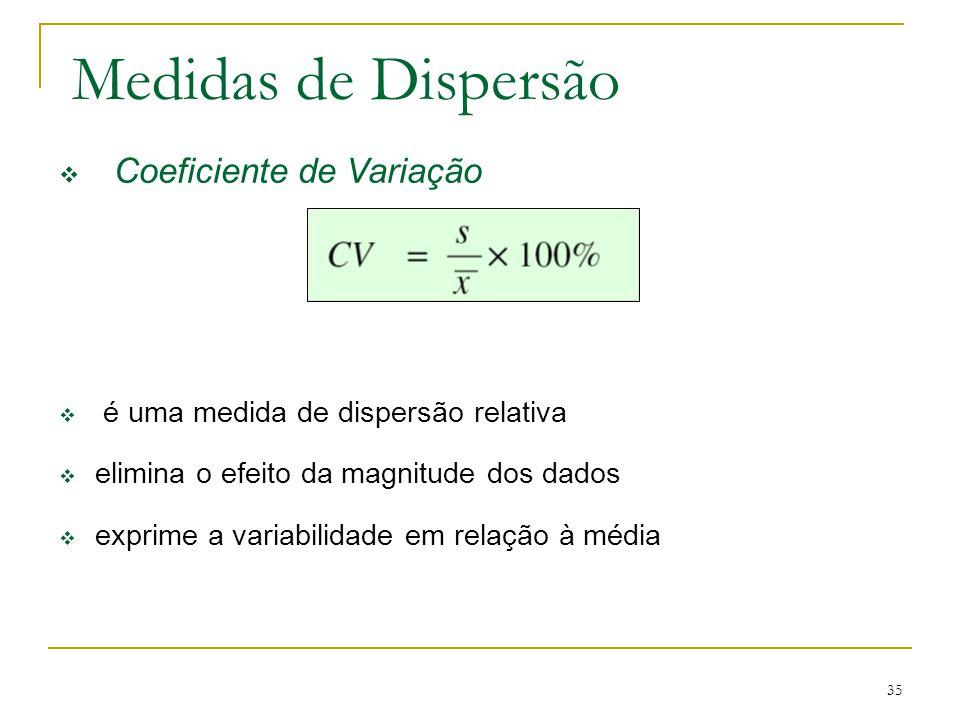 35 Medidas de Dispersão Coeficiente de Variação é uma medida de dispersão relativa elimina o efeito da magnitude dos dados exprime a variabilidade em