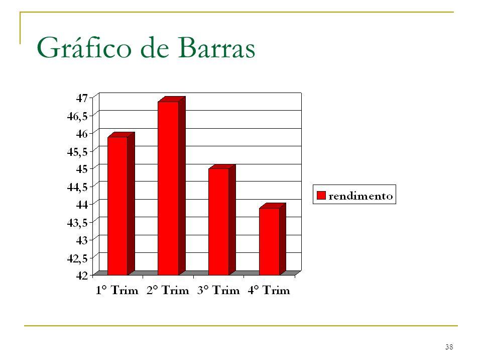 38 Gráfico de Barras