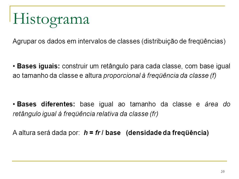 39 Histograma Agrupar os dados em intervalos de classes (distribuição de freqüências) Bases iguais: construir um retângulo para cada classe, com base