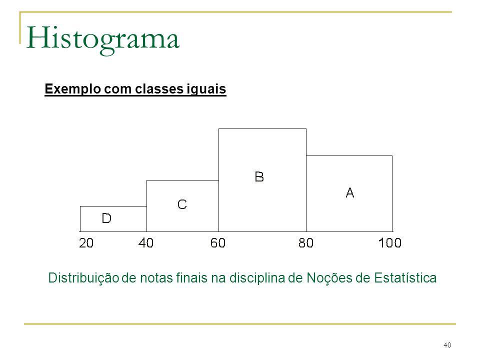 40 Histograma Distribuição de notas finais na disciplina de Noções de Estatística Exemplo com classes iguais