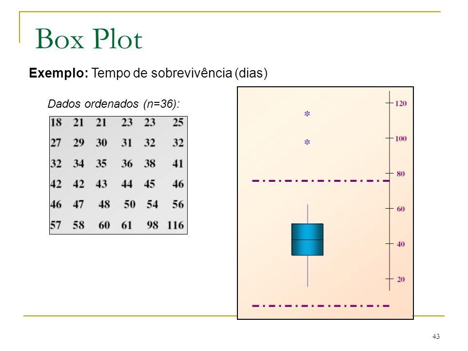 43 Box Plot Exemplo: Tempo de sobrevivência (dias) Dados ordenados (n=36):